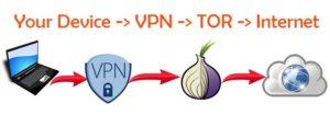 tor through VPN