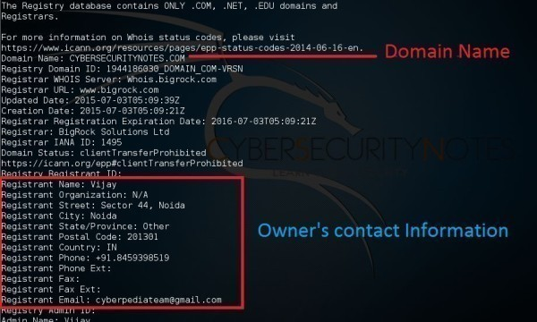 whois reveal owner's information