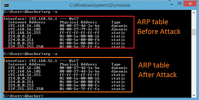 Victim Window arp table