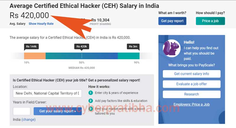 37-CEH-salary-on-payscale