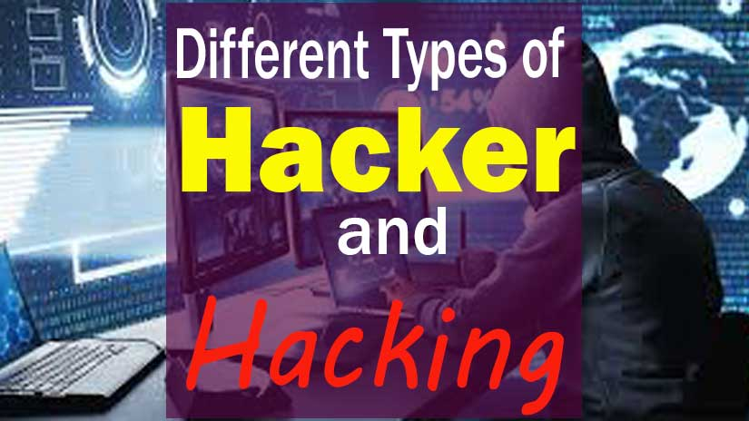 Different Types of Hacking and Different Types of Hackers beginner's guide