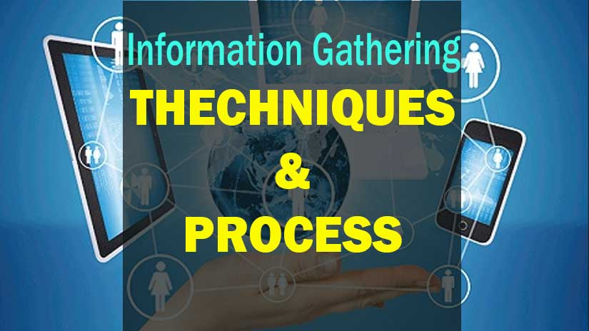 Information Gathering Techniques and Process, Hacker must Know